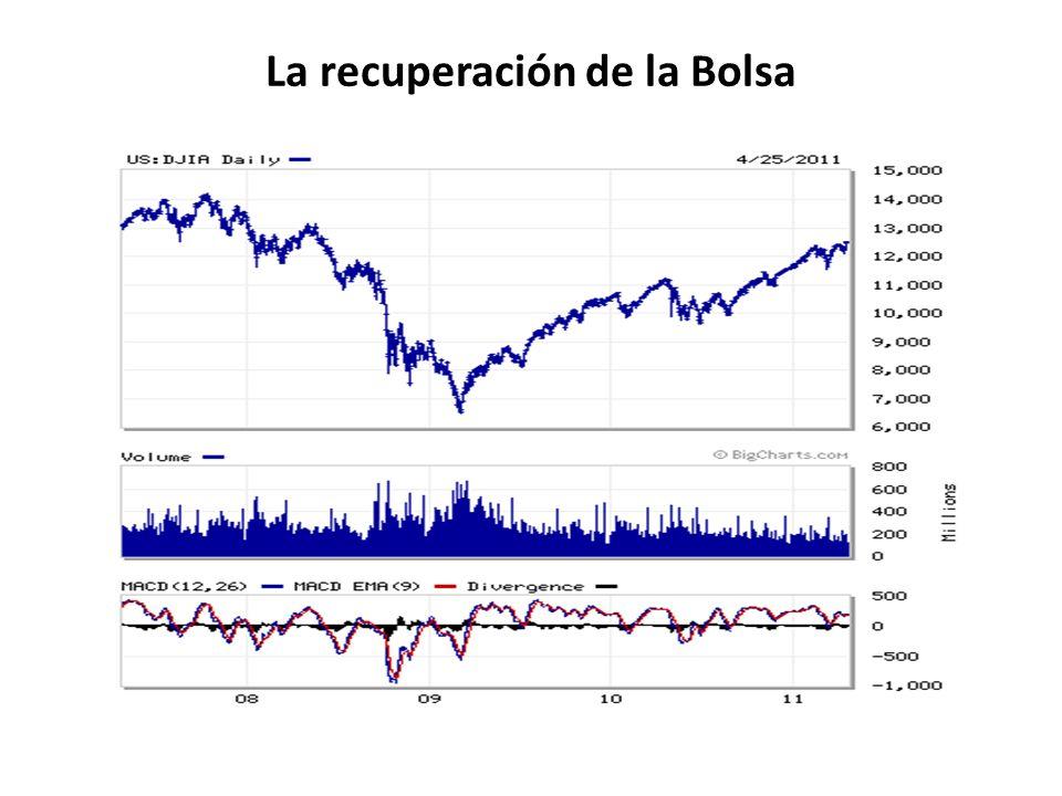 La recuperación de la Bolsa