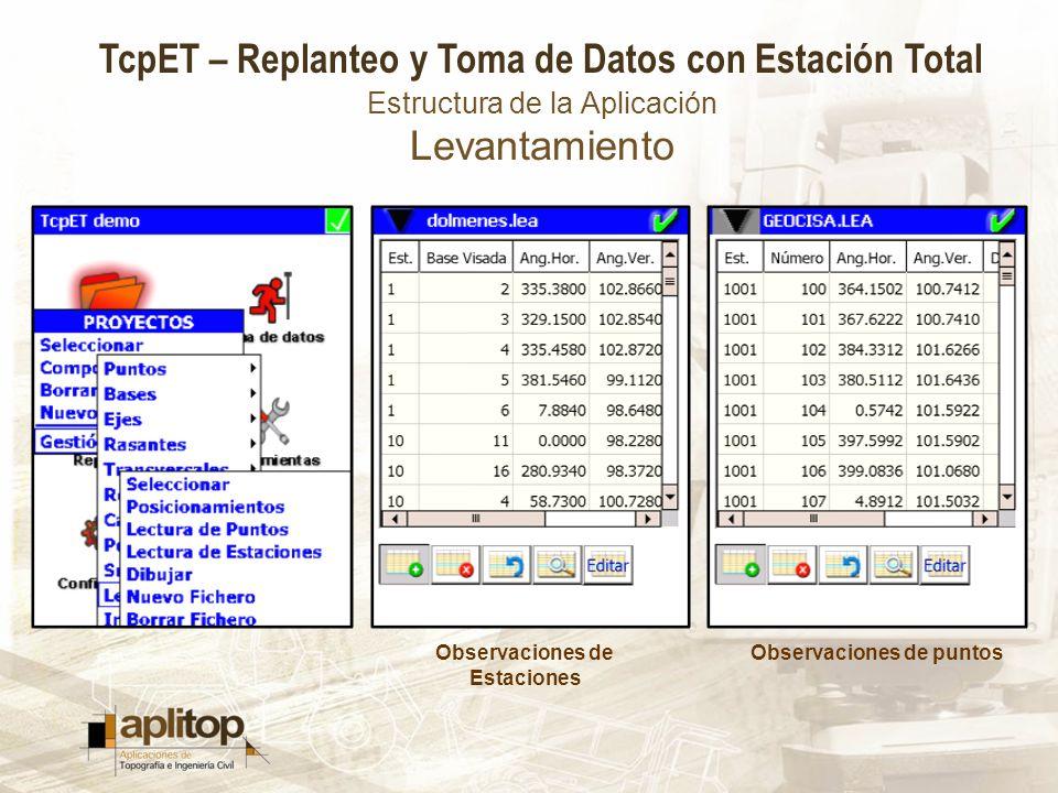 TcpET – Replanteo y Toma de Datos con Estación Total Estructura de la Aplicación Levantamiento Observaciones de puntosObservaciones de Estaciones