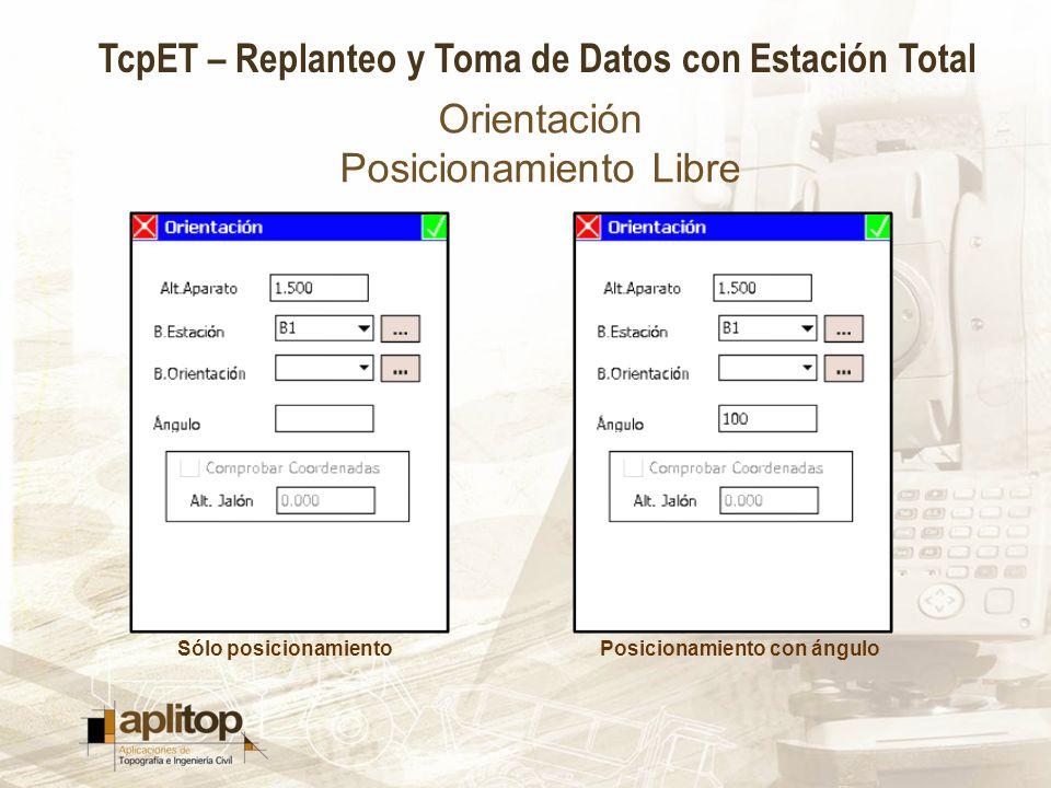 TcpET – Replanteo y Toma de Datos con Estación Total Orientación Posicionamiento Libre Sólo posicionamientoPosicionamiento con ángulo