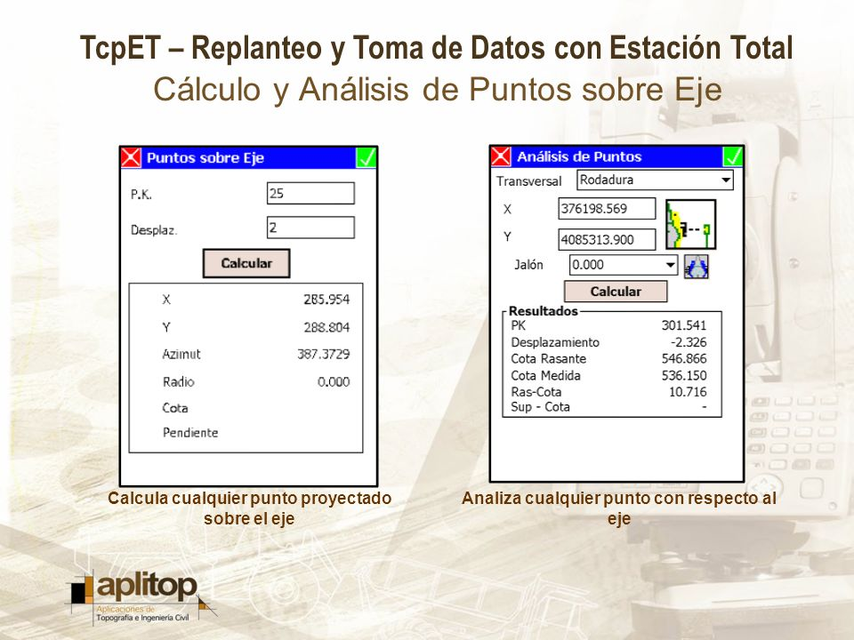 TcpET – Replanteo y Toma de Datos con Estación Total Cálculo y Análisis de Puntos sobre Eje Calcula cualquier punto proyectado sobre el eje Analiza cu