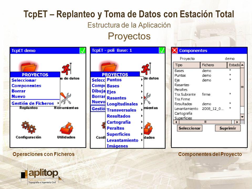 TcpET – Replanteo y Toma de Datos con Estación Total Estructura de la Aplicación Proyectos Operaciones con FicherosComponentes del Proyecto