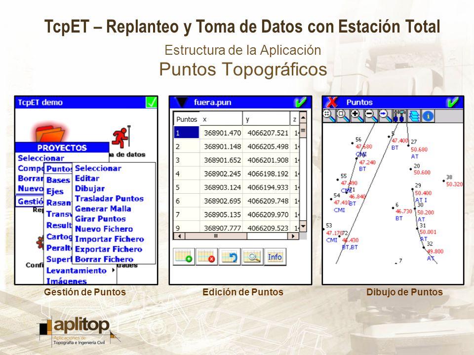 TcpET – Replanteo y Toma de Datos con Estación Total Estructura de la Aplicación Otros Ficheros Soportados (1) Ejes en PlantaEjes en AlzadoPerfiles Transversales