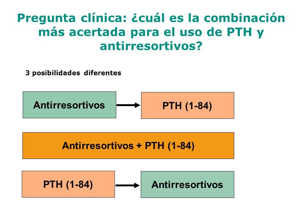 Pregunta clínica: ¿cuál es la combinación más acertada para el uso de PTH y antirresortivos? 3 posibilidades diferentes PTH (1-84) Antirresortivos Foc