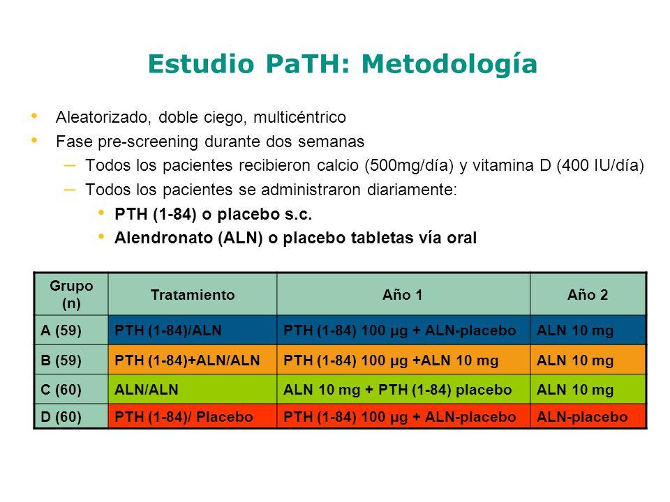 Methodology Aleatorizado, doble ciego, multicéntrico Fase pre-screening durante dos semanas – Todos los pacientes recibieron calcio (500mg/día) y vitamina D (400 IU/día) – Todos los pacientes se administraron diariamente: PTH (1-84) o placebo s.c.