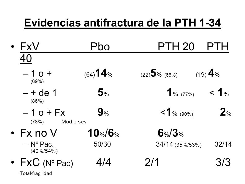 Evidencias antifractura de la PTH 1-34 FxV PboPTH 20PTH 40 –1 o + (64) 14 % (22) 5 % (65%) (19) 4 % (69%) –+ de 1 5 % 1 % (77%) < 1 % (86%) –1 o + Fx