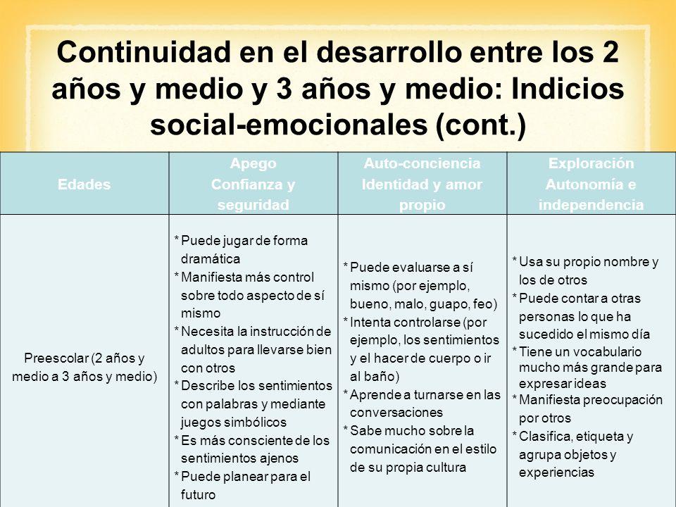 Continuidad en el desarrollo entre los 2 años y medio y 3 años y medio: Indicios social-emocionales (cont.) Edades Apego Confianza y seguridad Auto-co