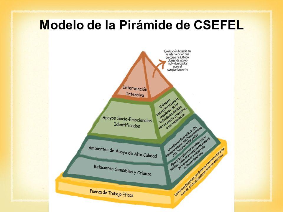 Modelo de la Pirámide de CSEFEL