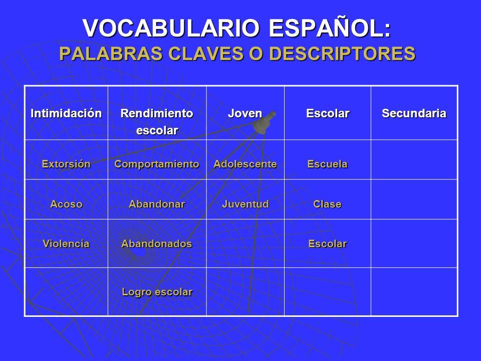 VOCABULARIO ESPAÑOL: PALABRAS CLAVES O DESCRIPTORES IntimidaciónRendimientoescolarJovenEscolarSecundaria ExtorsiónComportamientoAdolescenteEscuela AcosoAbandonarJuventudClase ViolenciaAbandonadosEscolar Logro escolar