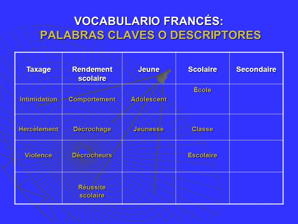 VOCABULARIO INGLÉS: PALABRAS DESCRIPTORS O KEYWORDS BullyngBehavior High school adolescents ViolenceDropoutsAdolescents High school School security Academic achievement Secondary school students AgressionUnderachievementYouth Performance factors Succes