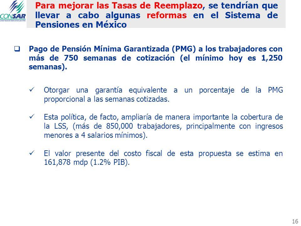 Para mejorar las Tasas de Reemplazo, se tendrían que llevar a cabo algunas reformas en el Sistema de Pensiones en México Pago de Pensión Mínima Garant
