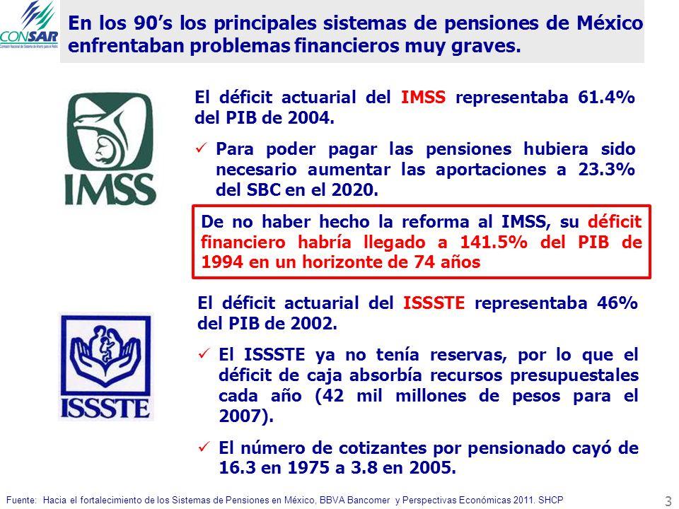 En los 90s los principales sistemas de pensiones de México enfrentaban problemas financieros muy graves. Fuente: Hacia el fortalecimiento de los Siste
