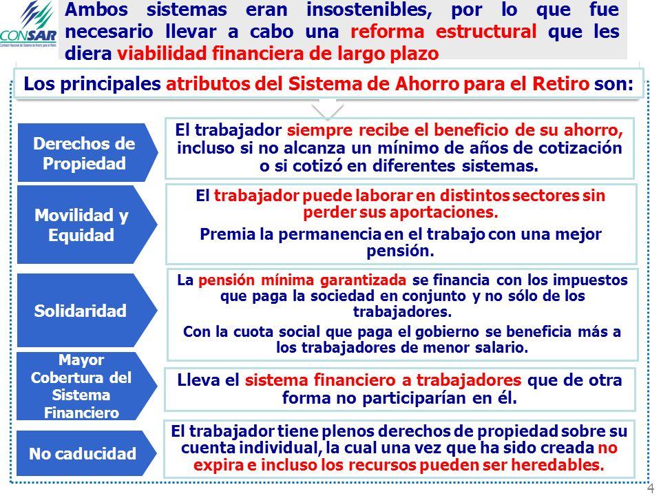 Los principales atributos del Sistema de Ahorro para el Retiro son: Ambos sistemas eran insostenibles, por lo que fue necesario llevar a cabo una refo