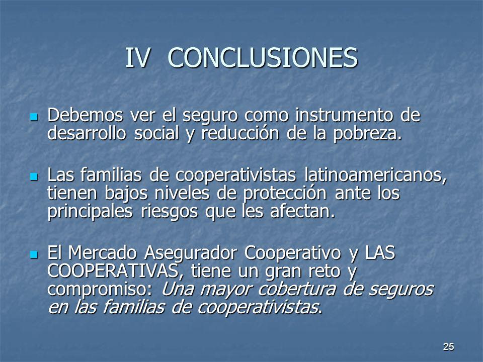 25 IV CONCLUSIONES Debemos ver el seguro como instrumento de desarrollo social y reducción de la pobreza. Debemos ver el seguro como instrumento de de