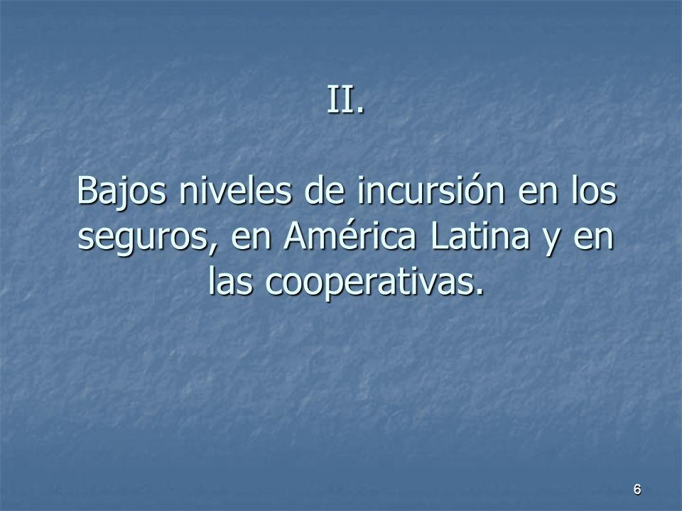 7 % Primas de Seguros / PIB Países Latinoamericanos Fuente: EL MERCADO ASEGURADOR IBEROAMERICANO 2005 – JUNIO 2006 publicado por la Fundación MAPFRE en Diciembre del 2006.