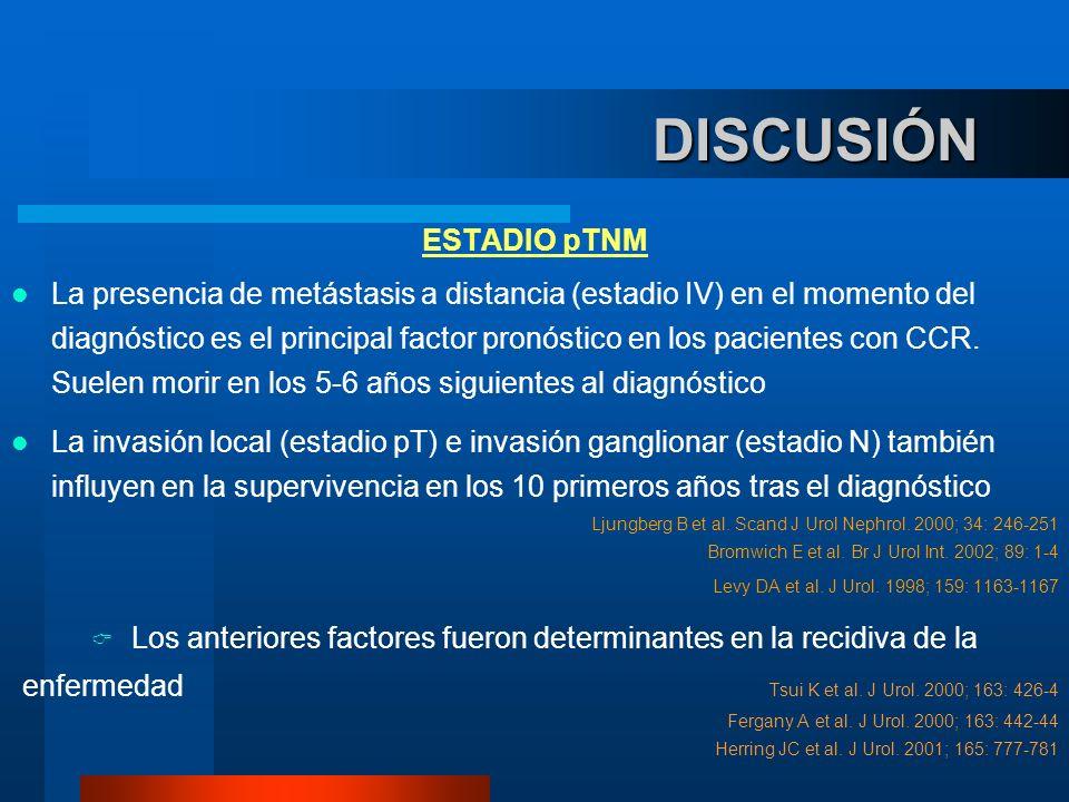 DISCUSIÓN ESTADIO pTNM La presencia de metástasis a distancia (estadio IV) en el momento del diagnóstico es el principal factor pronóstico en los paci