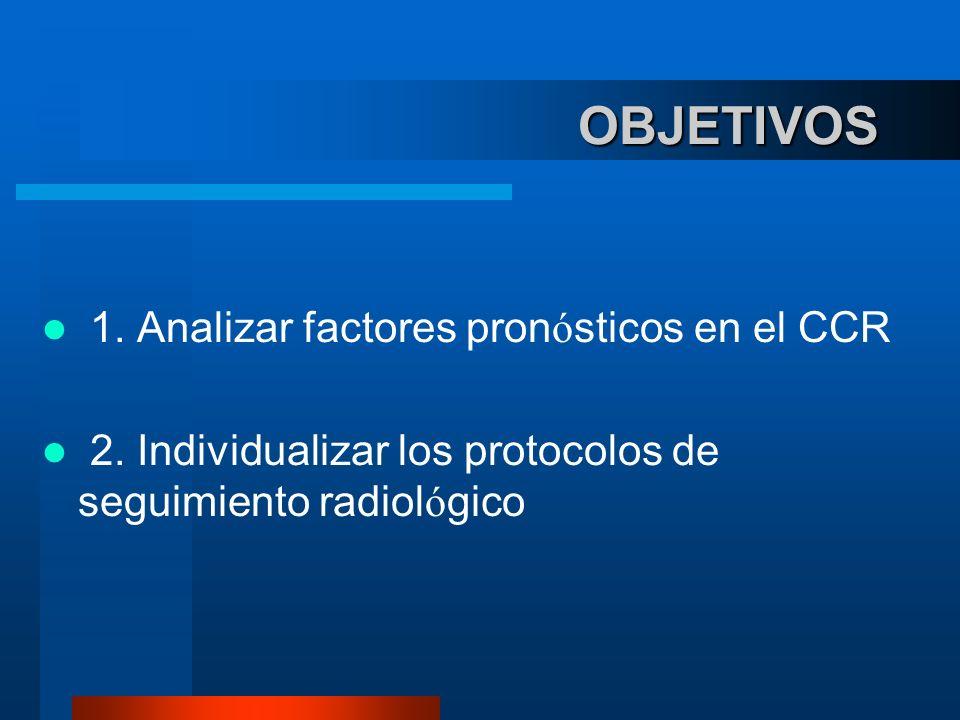 OBJETIVOS 1. Analizar factores pron ó sticos en el CCR 2. Individualizar los protocolos de seguimiento radiol ó gico