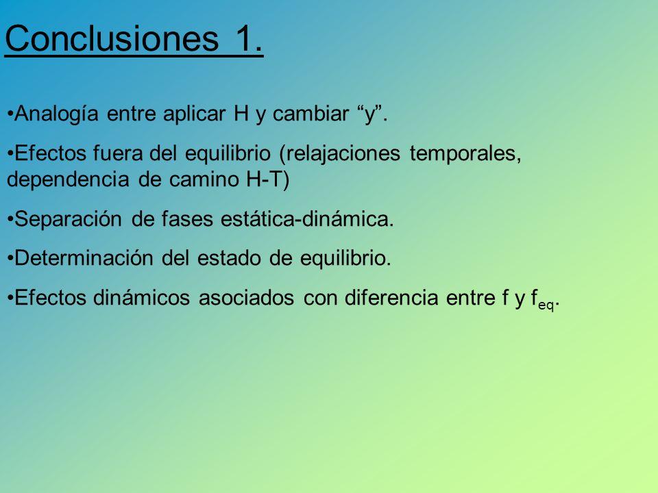 Conclusiones 1.Analogía entre aplicar H y cambiar y.