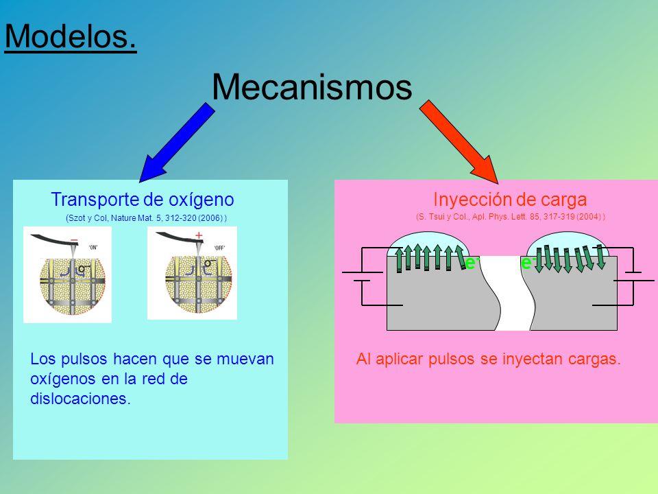 Mecanismos Transporte de oxígeno ( Szot y Col, Nature Mat.