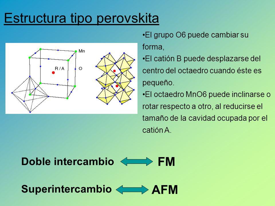 Estructura tipo perovskita El grupo O6 puede cambiar su forma, El catión B puede desplazarse del centro del octaedro cuando éste es pequeño.