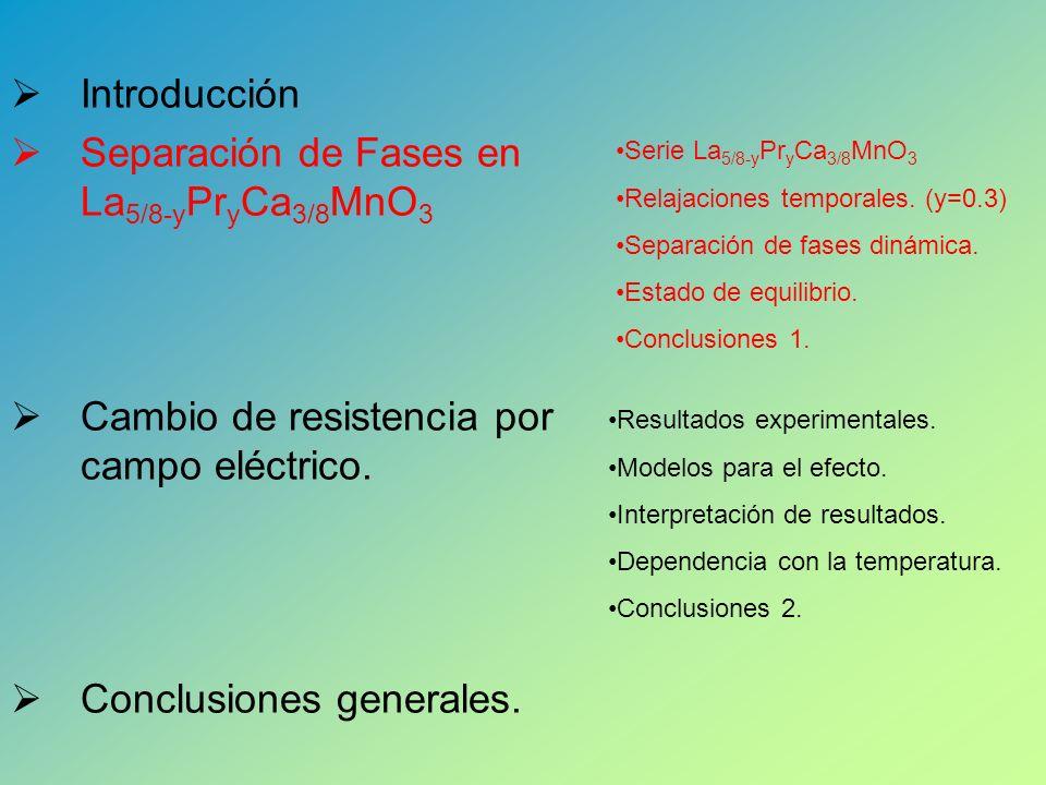 Introducción Separación de Fases en La 5/8-y Pr y Ca 3/8 MnO 3 Cambio de resistencia por campo eléctrico.