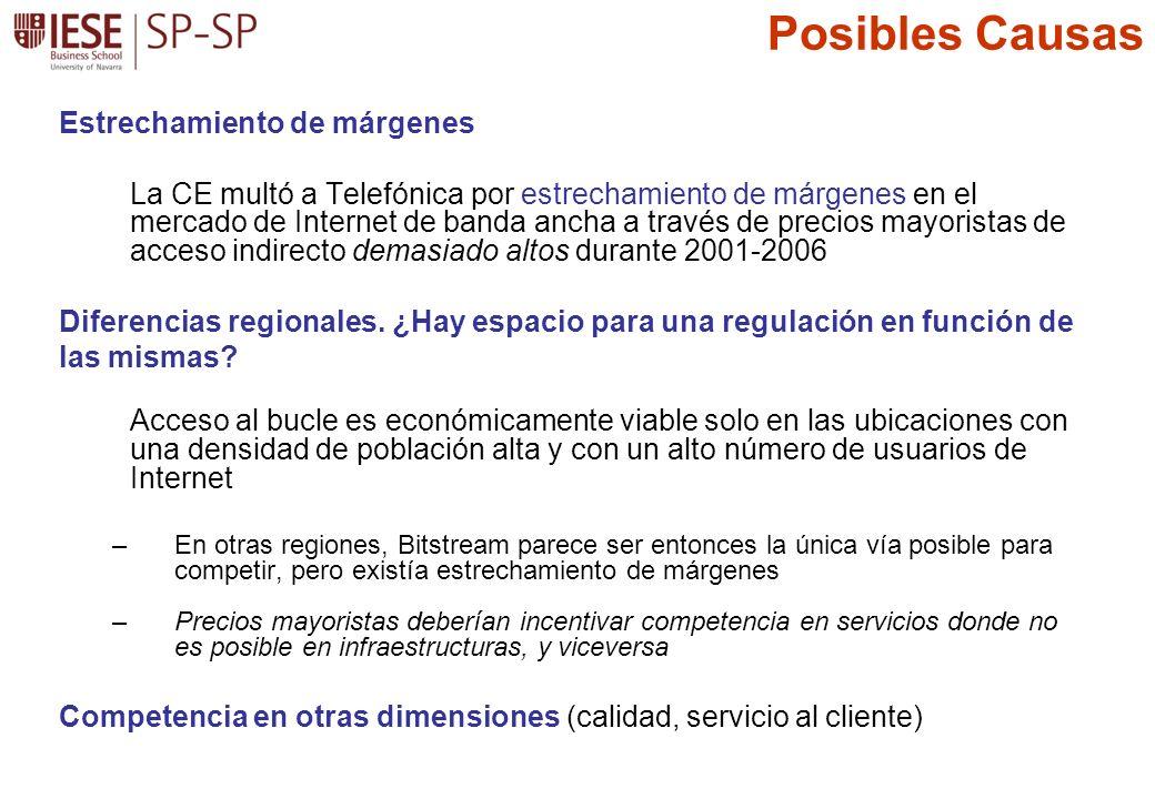 Estrechamiento de márgenes La CE multó a Telefónica por estrechamiento de márgenes en el mercado de Internet de banda ancha a través de precios mayoristas de acceso indirecto demasiado altos durante 2001-2006 Diferencias regionales.