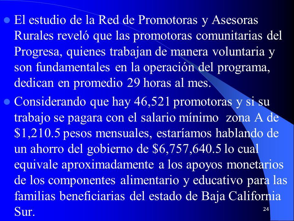 24 El estudio de la Red de Promotoras y Asesoras Rurales reveló que las promotoras comunitarias del Progresa, quienes trabajan de manera voluntaria y son fundamentales en la operación del programa, dedican en promedio 29 horas al mes.