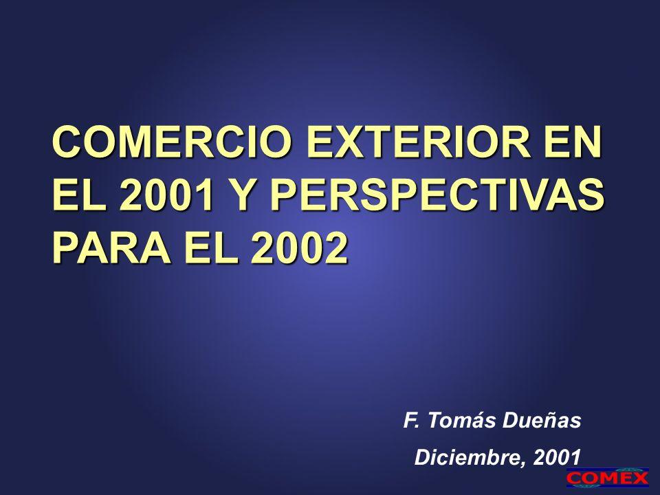 Contenido Marco de referencia: contexto económico mundial y estadísticas de comercio e inversión extranjera 2001 Acciones y resultados de la política de comercio exterior en el 2001 Perspectivas para el 2002