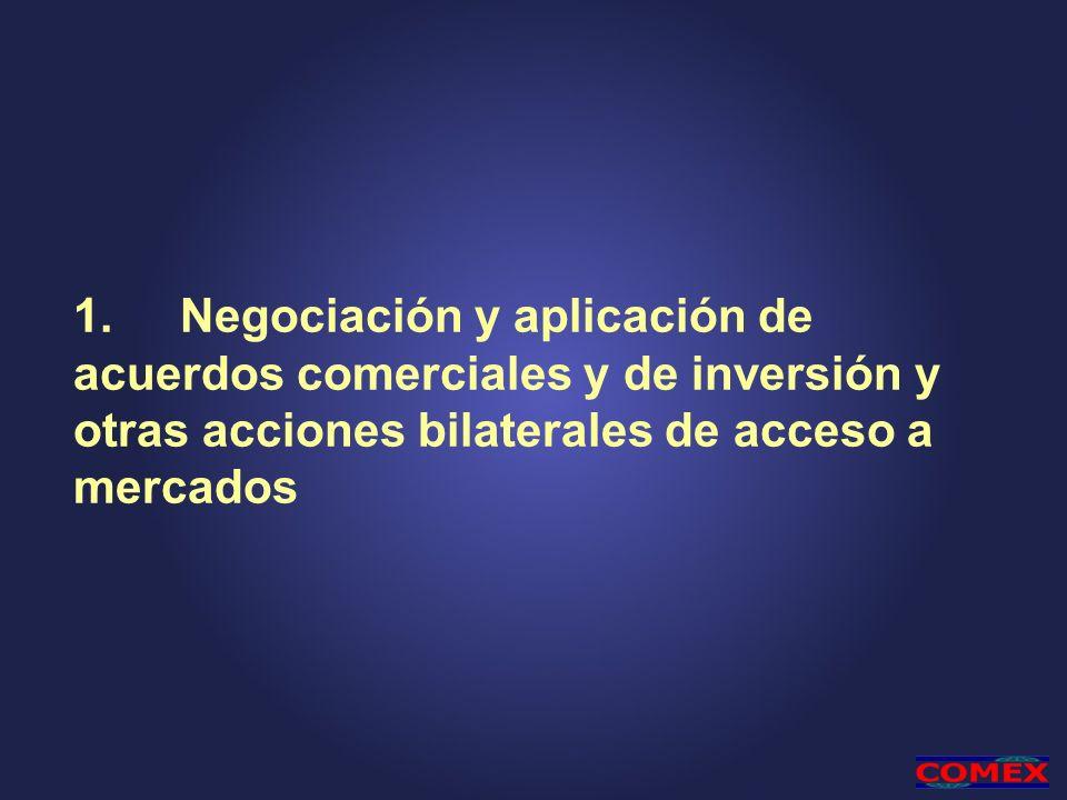 1.Negociación y aplicación de acuerdos comerciales y de inversión y otras acciones bilaterales de acceso a mercados