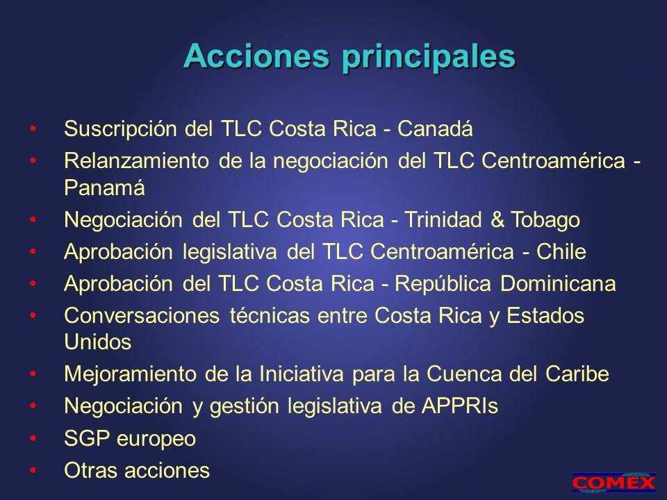 Acciones principales Suscripción del TLC Costa Rica - Canadá Relanzamiento de la negociación del TLC Centroamérica - Panamá Negociación del TLC Costa