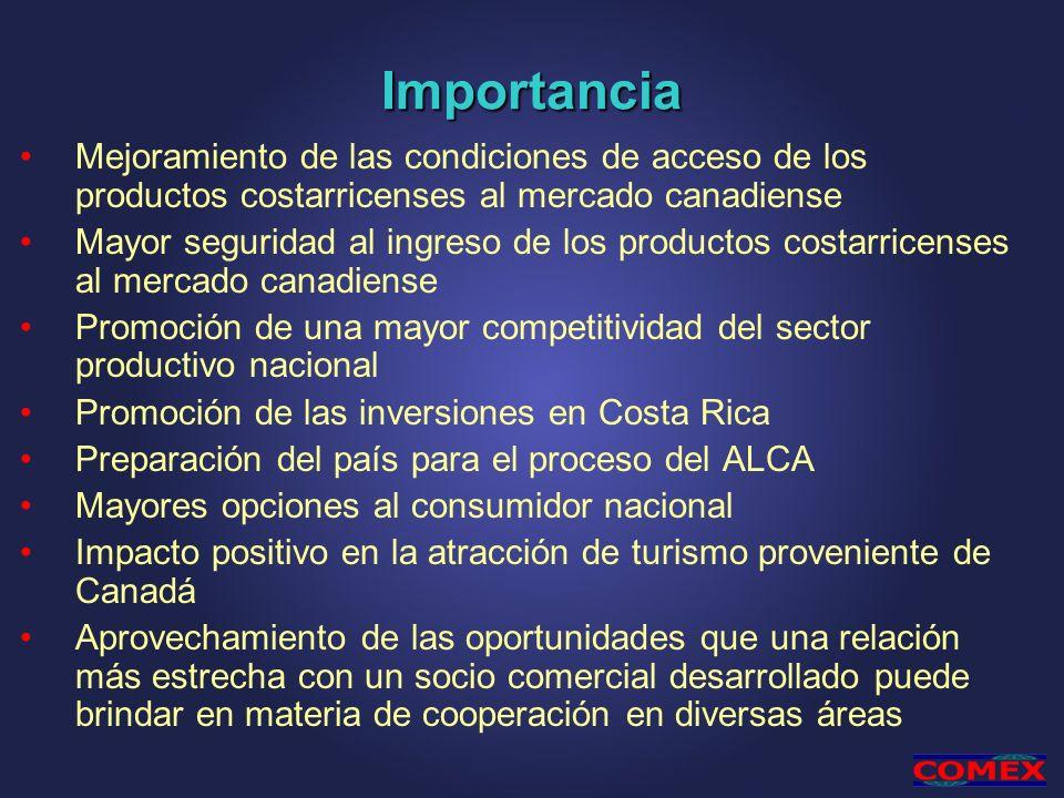 Importancia Mejoramiento de las condiciones de acceso de los productos costarricenses al mercado canadiense Mayor seguridad al ingreso de los producto