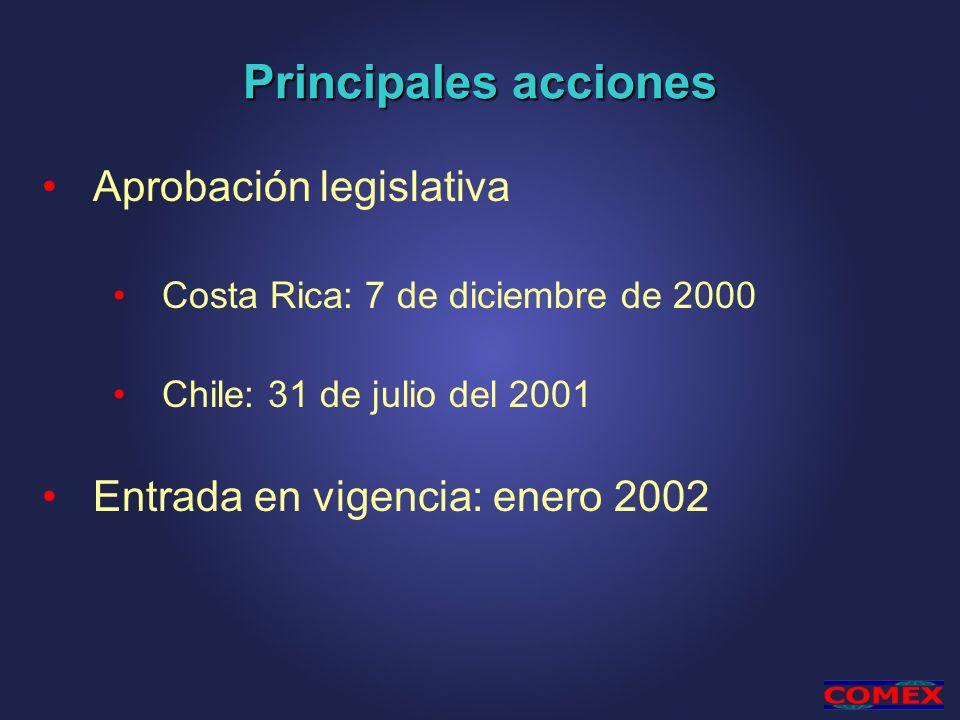 Principales acciones Aprobación legislativa Costa Rica: 7 de diciembre de 2000 Chile: 31 de julio del 2001 Entrada en vigencia: enero 2002