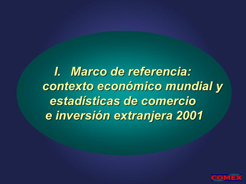 I.Marco de referencia: contexto económico mundial y estadísticas de comercio e inversión extranjera 2001