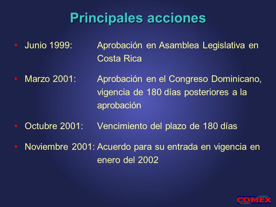 Principales acciones Junio 1999:Aprobación en Asamblea Legislativa en Costa Rica Marzo 2001:Aprobación en el Congreso Dominicano, vigencia de 180 días posteriores a la aprobación Octubre 2001:Vencimiento del plazo de 180 días Noviembre 2001:Acuerdo para su entrada en vigencia en enero del 2002