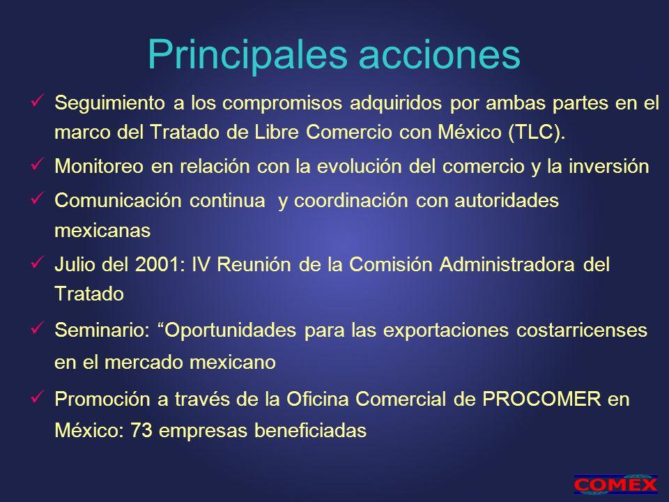 Principales acciones Seguimiento a los compromisos adquiridos por ambas partes en el marco del Tratado de Libre Comercio con México (TLC). Monitoreo e