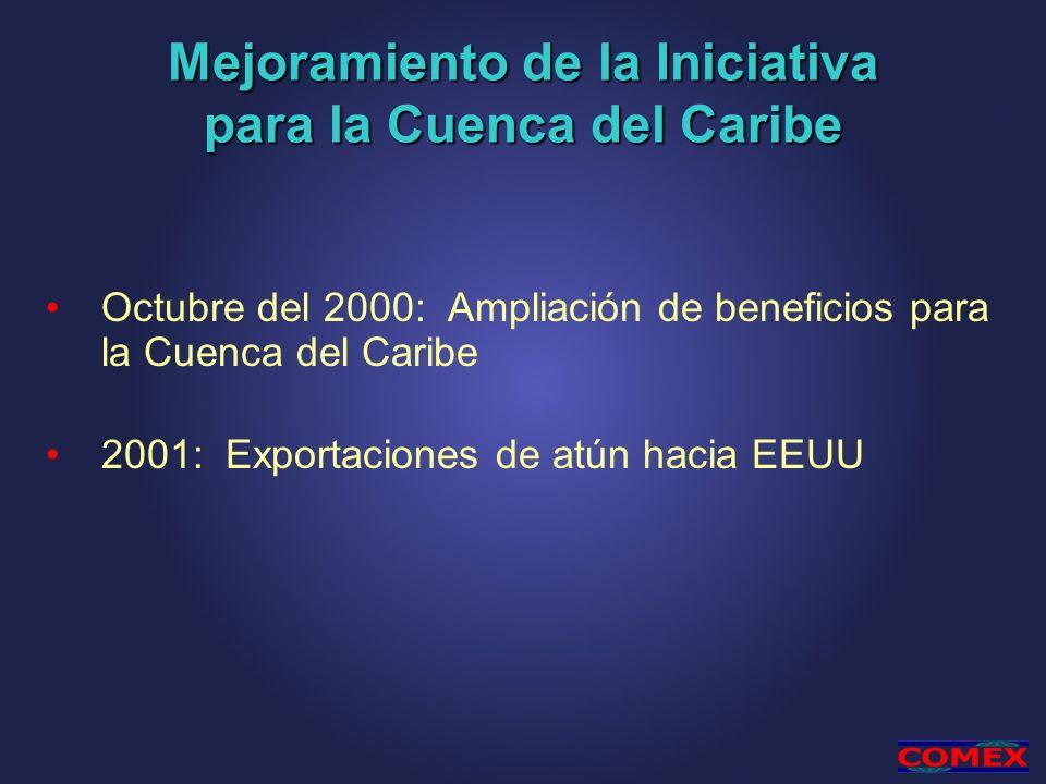 Mejoramiento de la Iniciativa para la Cuenca del Caribe Octubre del 2000: Ampliación de beneficios para la Cuenca del Caribe 2001: Exportaciones de at