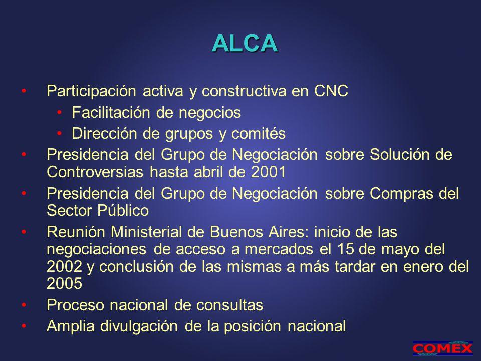 ALCA Participación activa y constructiva en CNC Facilitación de negocios Dirección de grupos y comités Presidencia del Grupo de Negociación sobre Solu