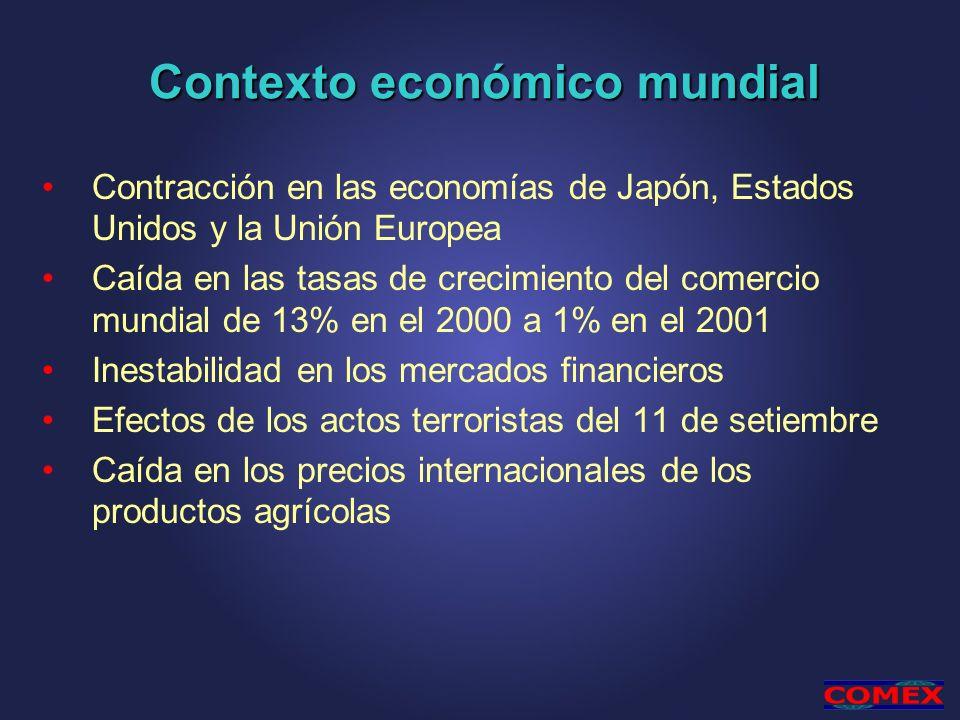 Contexto económico mundial Contracción en las economías de Japón, Estados Unidos y la Unión Europea Caída en las tasas de crecimiento del comercio mun