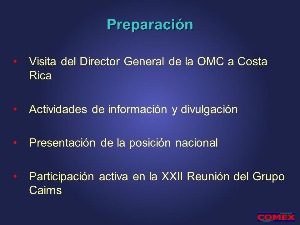 Preparación Visita del Director General de la OMC a Costa Rica Actividades de información y divulgación Presentación de la posición nacional Participación activa en la XXII Reunión del Grupo Cairns
