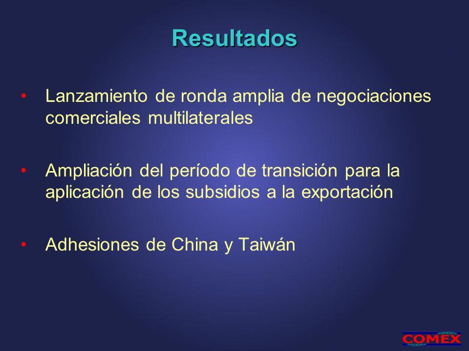 Resultados Lanzamiento de ronda amplia de negociaciones comerciales multilaterales Ampliación del período de transición para la aplicación de los subsidios a la exportación Adhesiones de China y Taiwán