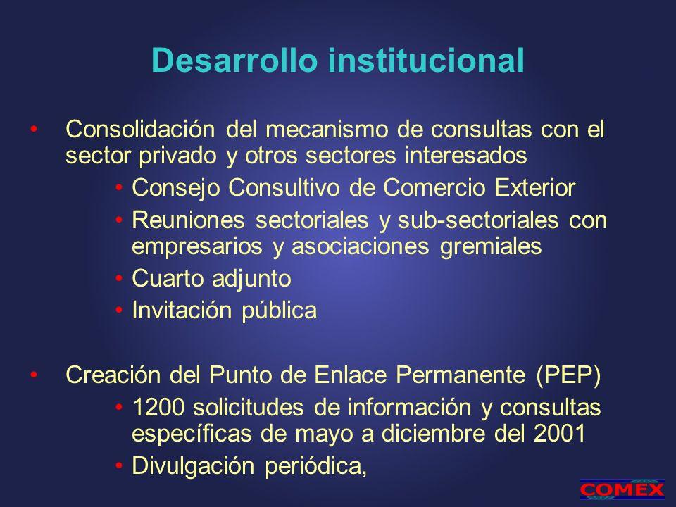 Desarrollo institucional Consolidación del mecanismo de consultas con el sector privado y otros sectores interesados Consejo Consultivo de Comercio Ex
