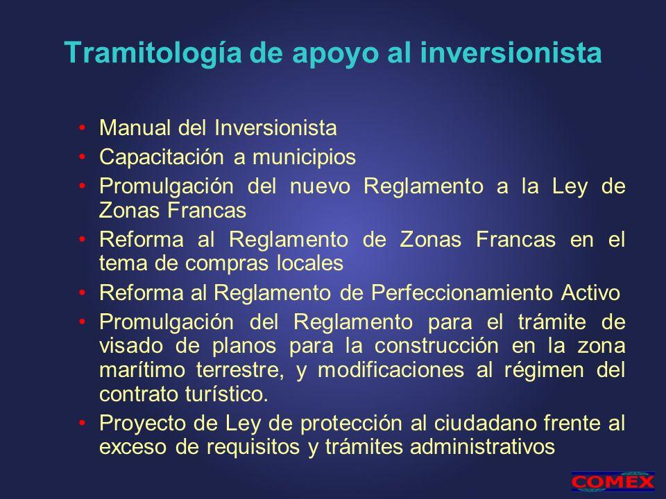 Tramitología de apoyo al inversionista Manual del Inversionista Capacitación a municipios Promulgación del nuevo Reglamento a la Ley de Zonas Francas