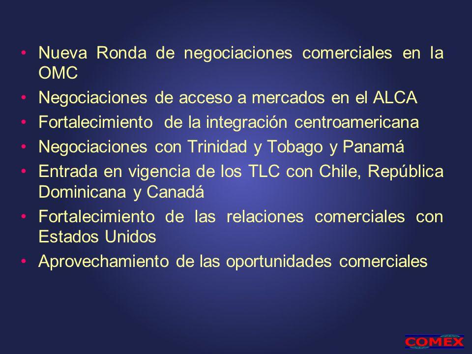 Nueva Ronda de negociaciones comerciales en la OMC Negociaciones de acceso a mercados en el ALCA Fortalecimiento de la integración centroamericana Negociaciones con Trinidad y Tobago y Panamá Entrada en vigencia de los TLC con Chile, República Dominicana y Canadá Fortalecimiento de las relaciones comerciales con Estados Unidos Aprovechamiento de las oportunidades comerciales
