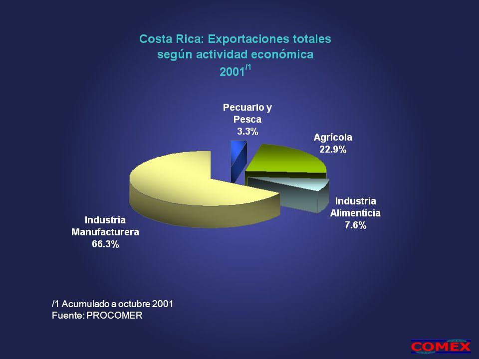 TLC COSTA RICA- CANADA