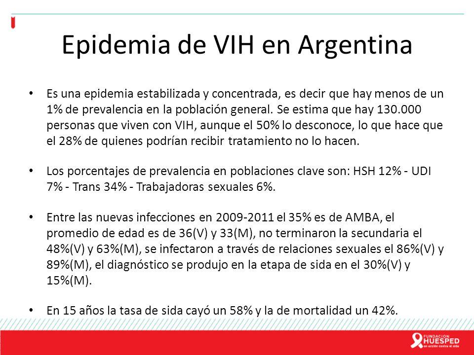 Epidemia de VIH en Argentina Es una epidemia estabilizada y concentrada, es decir que hay menos de un 1% de prevalencia en la población general. Se es