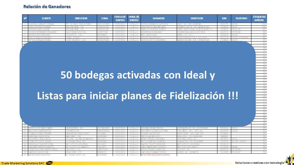 Soluciones creativas con tecnología Trade Marketing Solutions SAC Relación de Ganadores 50 bodegas activadas con Ideal y Listas para iniciar planes de