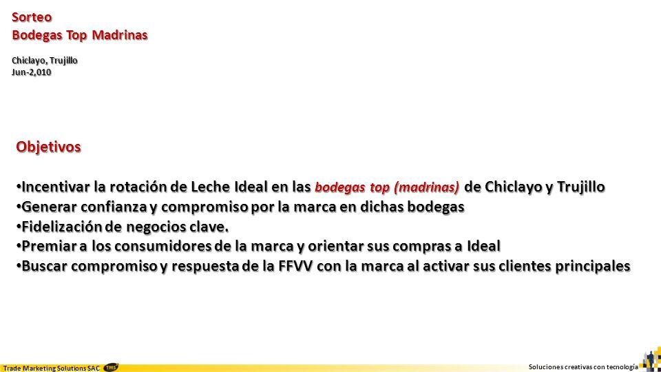 Soluciones creativas con tecnología Trade Marketing Solutions SAC Sorteo Bodegas Top Madrinas Chiclayo, Trujillo Jun-2,010 Target 50 bodegas top (madrinas) de Chiclayo 50 bodegas top (madrinas) de Chiclayo 16 bodegas top (madrinas) de Trujillo (TMS, solo materiales) 16 bodegas top (madrinas) de Trujillo (TMS, solo materiales)