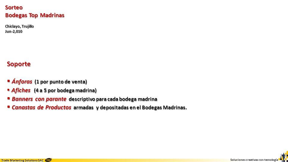Soluciones creativas con tecnología Trade Marketing Solutions SAC Relación de Ganadores 50 bodegas activadas con Ideal y Listas para iniciar planes de Fidelización !!!