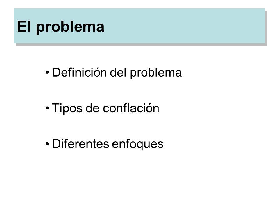 Problema típico Interpolante polinomial de grado alto Conocido como Fenómeno de Runge En ocasiones denominado Rubber sheeting