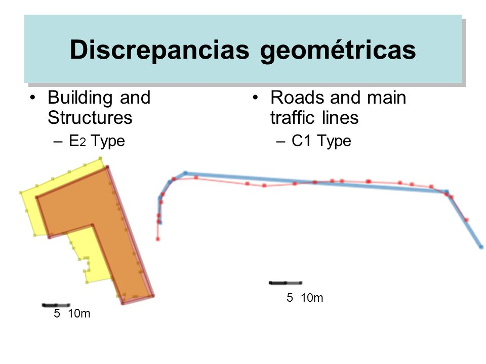 Discrepancias geométricas Building and Structures –E 2 Type 5 10m Roads and main traffic lines –C1 Type 5 10m