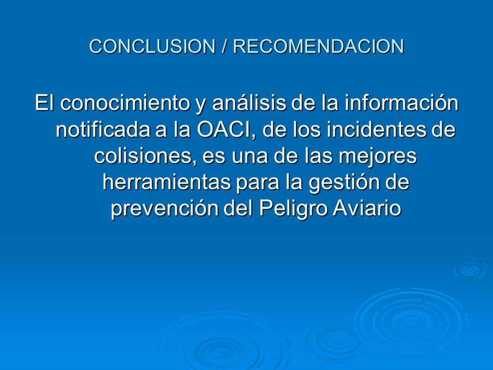 Confirmación e Información del incidente de colisión sobre una especie identificada Características Biológicas / Ecológicas Distribución Geográfica Há